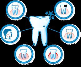Leeming dental FAQ